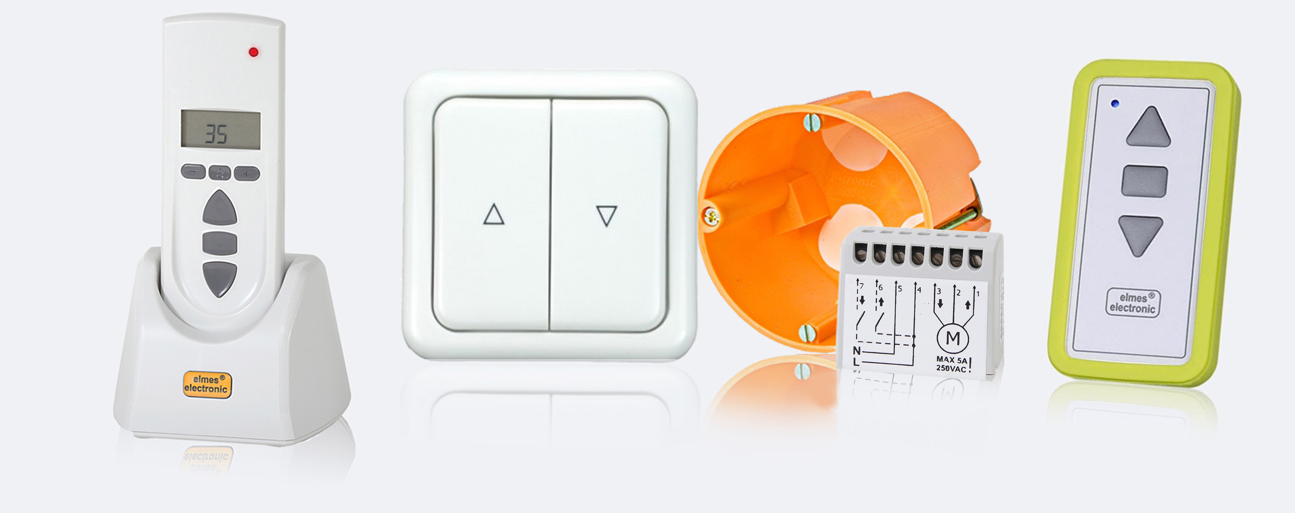 Zestaw STX, STM, CH3NT  - proste sterowanie systemem rolet